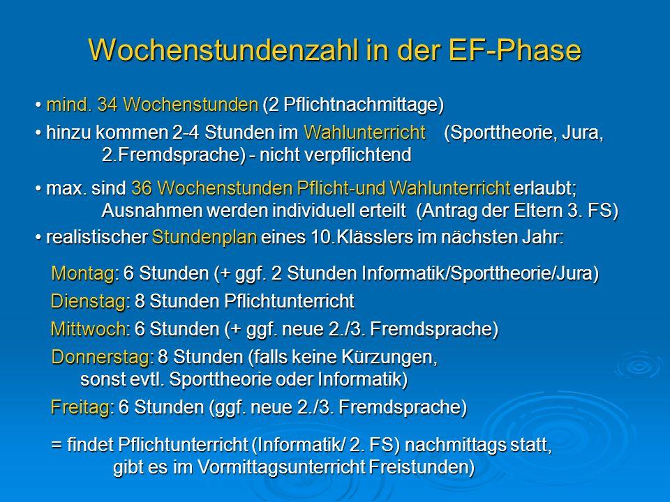 Wochenstundenzahl in der EF-Phase mind. 34 Wochenstunden (2 Pflichtnachmittage) mind. 34 Wochenstunden (2 Pflichtnachmittage) hinzu kommen 2-4 Stunden