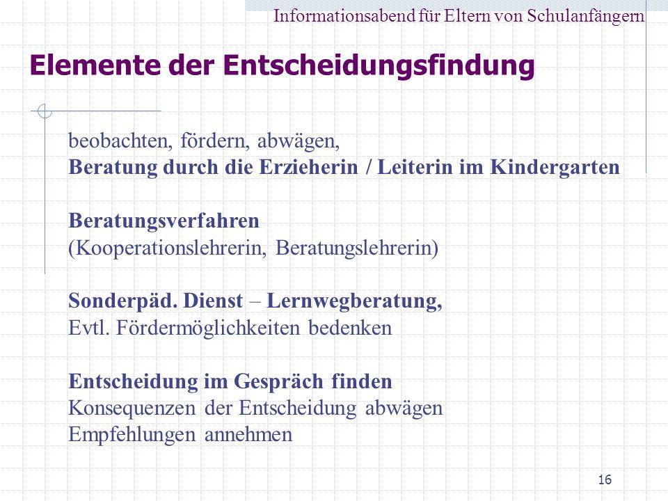 16 Elemente der Entscheidungsfindung Informationsabend für Eltern von Schulanfängern beobachten, fördern, abwägen, Beratung durch die Erzieherin / Lei