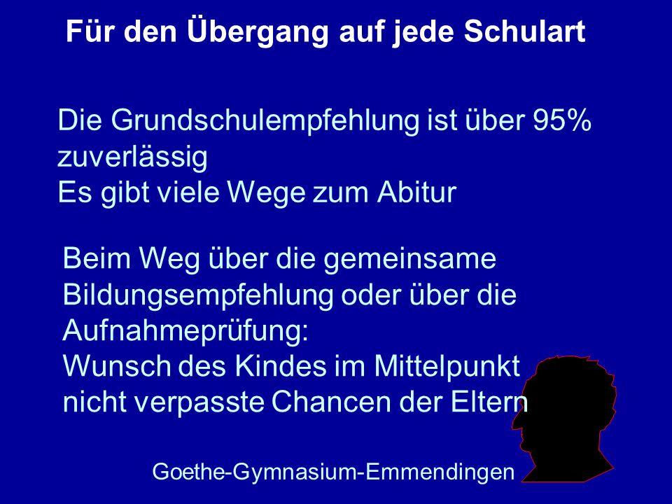 Die Grundschulempfehlung ist über 95% zuverlässig Es gibt viele Wege zum Abitur Goethe-Gymnasium-Emmendingen Um Ihr Firmenlogo auf diese Folie einzufü