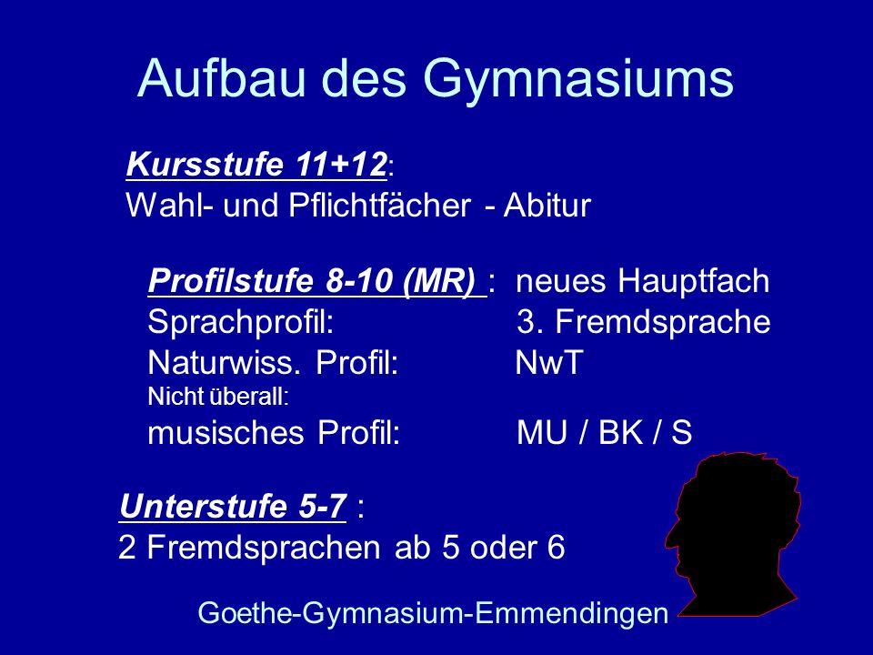 Aufbau des Gymnasiums Goethe-Gymnasium-Emmendingen Um Ihr Firmenlogo auf diese Folie einzufügen: Im Menü Einfügen Wählen Sie Grafik Wählen Sie Ihre Lo