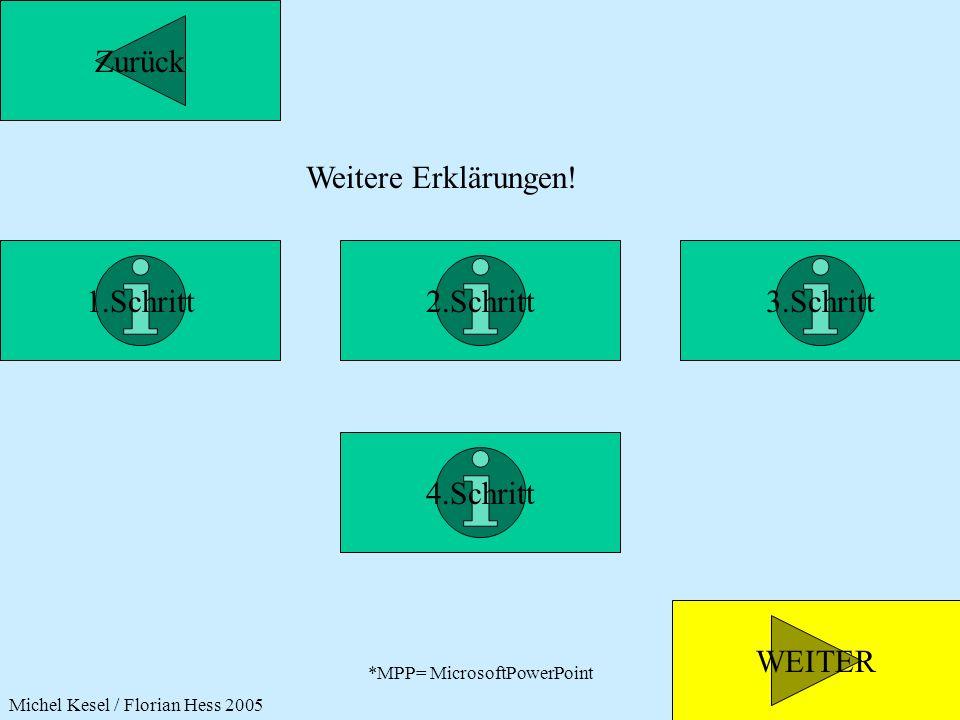 *MPP= MicrosoftPowerPoint Zurück WEITER Weitere Erklärungen! 1.Schritt 4.Schritt 2.Schritt3.Schritt Michel Kesel / Florian Hess 2005
