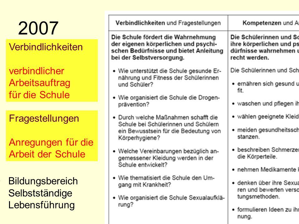 Der neue Bildungsplan 200722 2007 Bildungsbereich Selbstständige Lebensführung Verbindlichkeiten verbindlicher Arbeitsauftrag für die Schule Fragestellungen Anregungen für die Arbeit der Schule