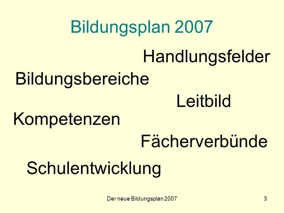 Der neue Bildungsplan 20073 Bildungsplan 2007 Handlungsfelder Kompetenzen Fächerverbünde Leitbild Bildungsbereiche Schulentwicklung