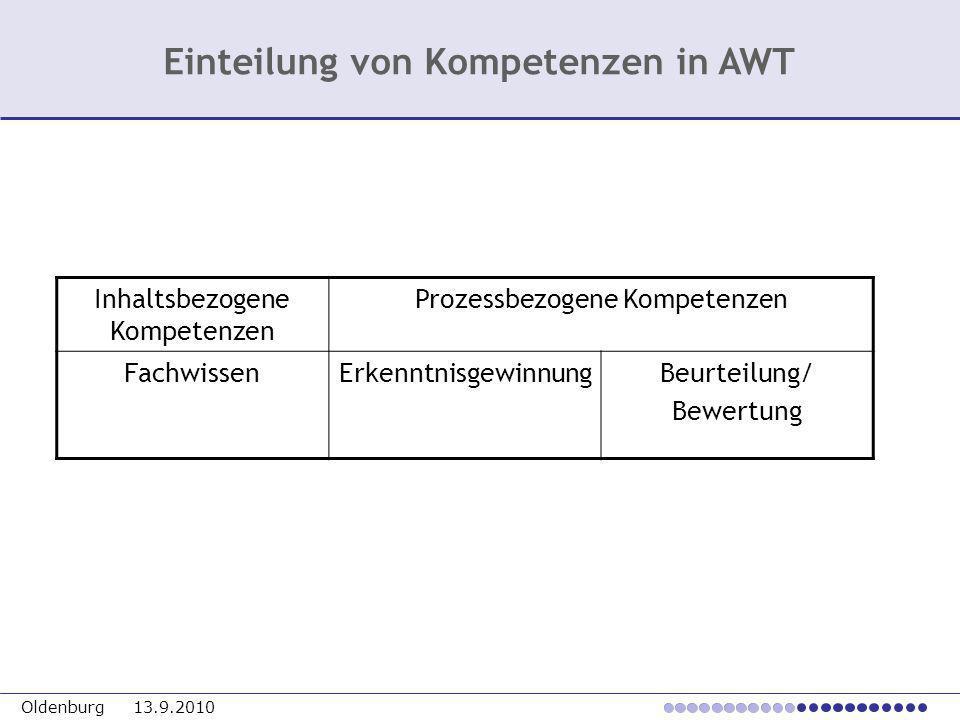 Oldenburg 13.9.2010 Einteilung von Kompetenzen in AWT Inhaltsbezogene Kompetenzen Prozessbezogene Kompetenzen FachwissenErkenntnisgewinnungBeurteilung