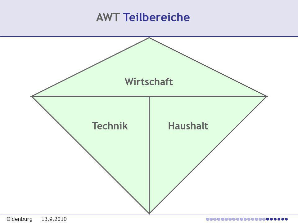 Oldenburg 13.9.2010 AWT Teilbereiche HaushaltTechnik Wirtschaft