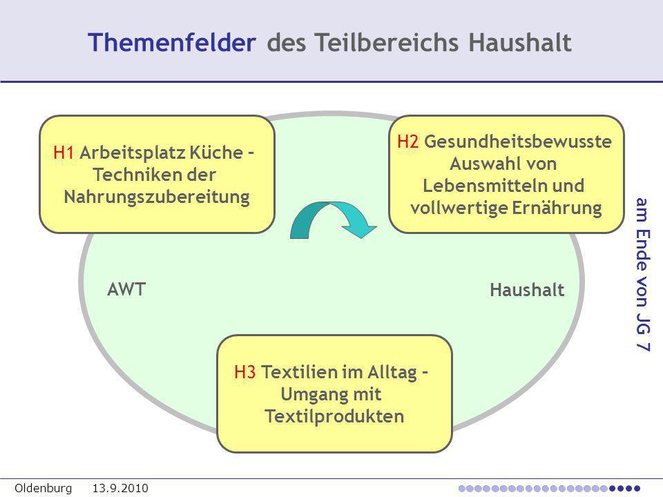 Oldenburg 13.9.2010 Themenfelder des Teilbereichs Haushalt H1 Arbeitsplatz Küche – Techniken der Nahrungszubereitung H2 Gesundheitsbewusste Auswahl vo