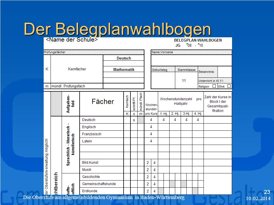 10.02.2014 Die Oberstufe am allgemeinbildenden Gymnasium in Baden-Württemberg 23 Der Belegplanwahlbogen