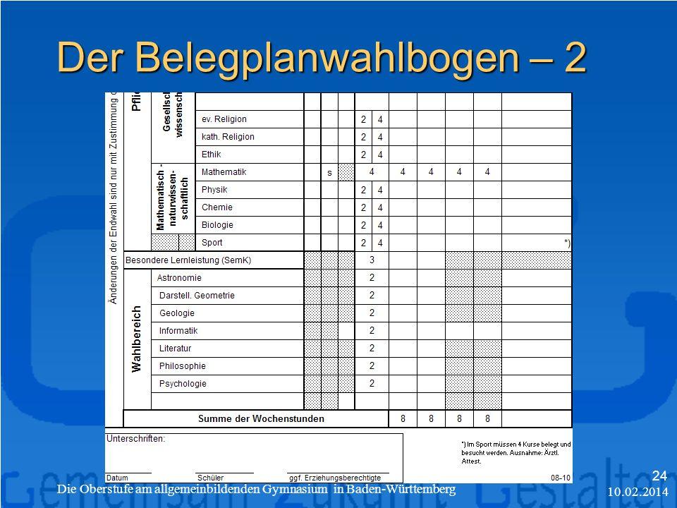Der Belegplanwahlbogen – 2 10.02.2014 Die Oberstufe am allgemeinbildenden Gymnasium in Baden-Württemberg 24