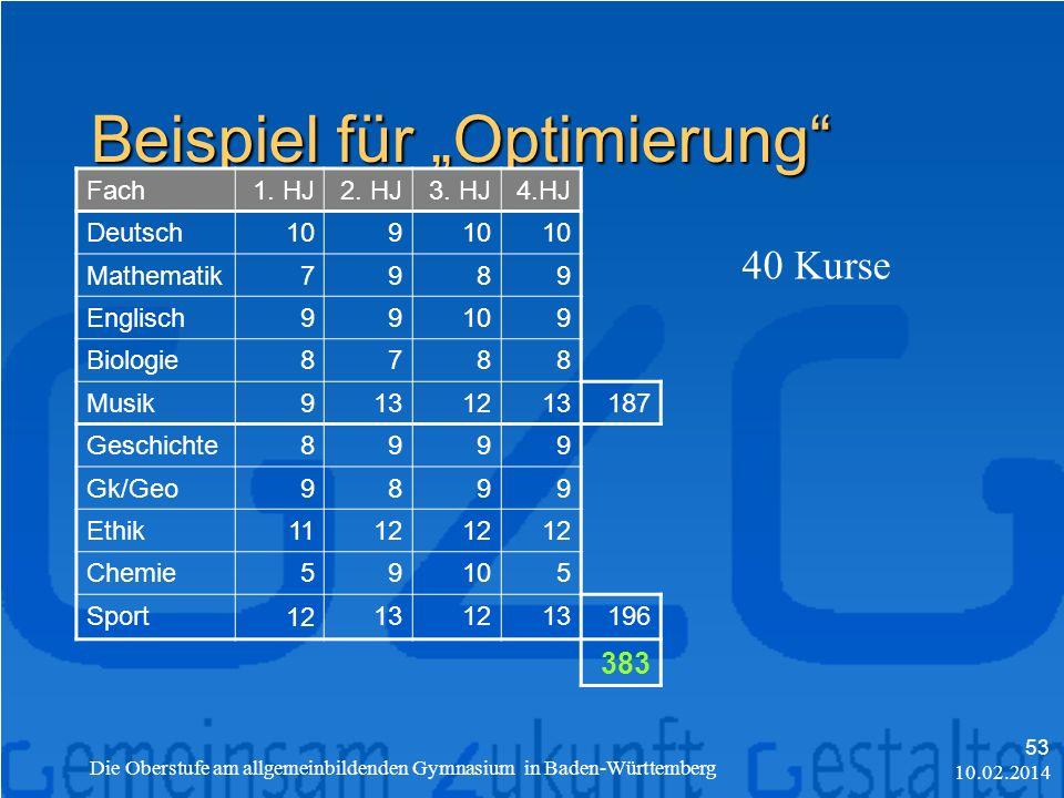 Beispiel für Optimierung 10.02.2014 Die Oberstufe am allgemeinbildenden Gymnasium in Baden-Württemberg 53 Fach 1.