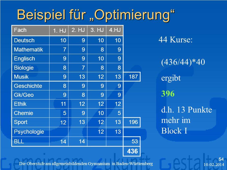 Beispiel für Optimierung 10.02.2014 Die Oberstufe am allgemeinbildenden Gymnasium in Baden-Württemberg 54 Fach 1.