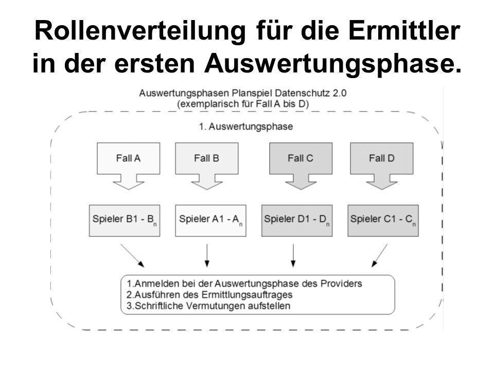Rollenverteilung für die Ermittler in der ersten Auswertungsphase.