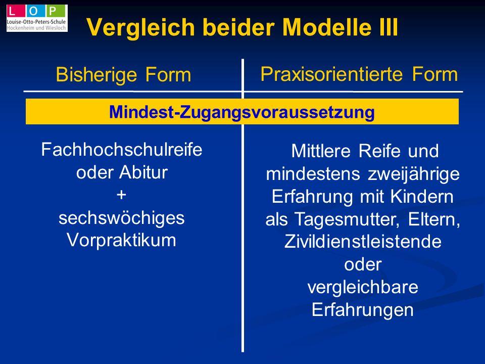 Vergleich beider Modelle III Fachhochschulreife oder Abitur + sechswöchiges Vorpraktikum Mittlere Reife und mindestens zweijährige Erfahrung mit Kinde