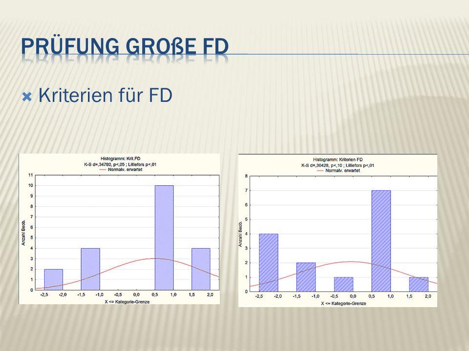 Kriterien für FD