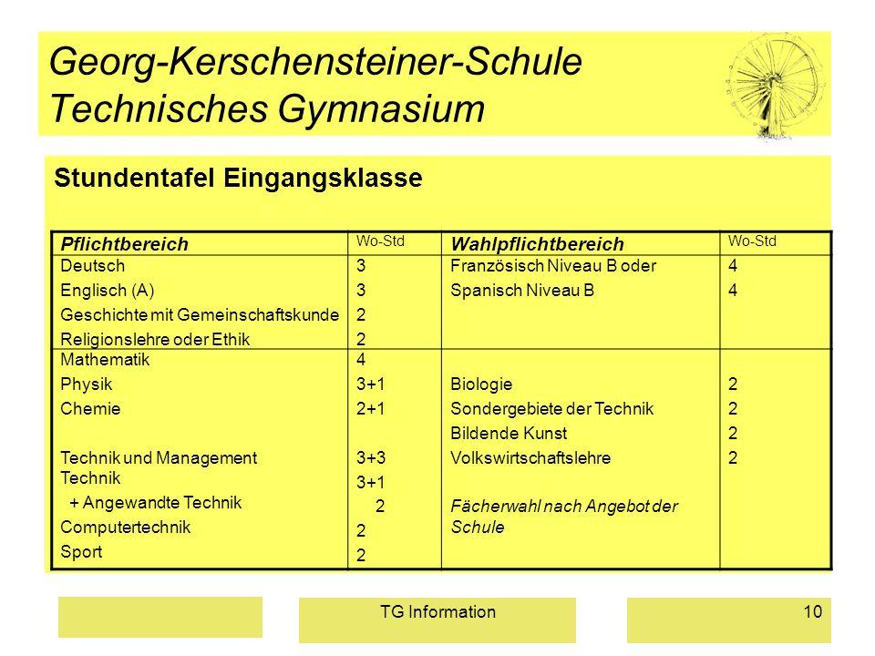 TG Information10 Georg-Kerschensteiner-Schule Technisches Gymnasium Stundentafel Eingangsklasse Pflichtbereich Wo-Std Wahlpflichtbereich Wo-Std Deutsc
