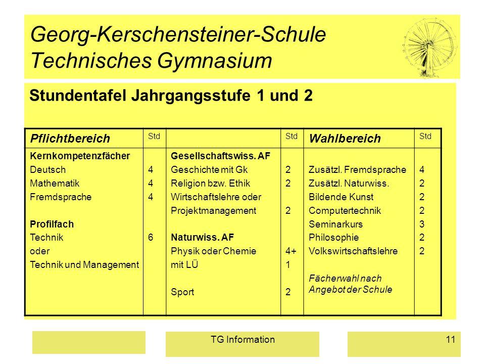 TG Information11 Georg-Kerschensteiner-Schule Technisches Gymnasium Stundentafel Jahrgangsstufe 1 und 2 Pflichtbereich Std Wahlbereich Std Kernkompete