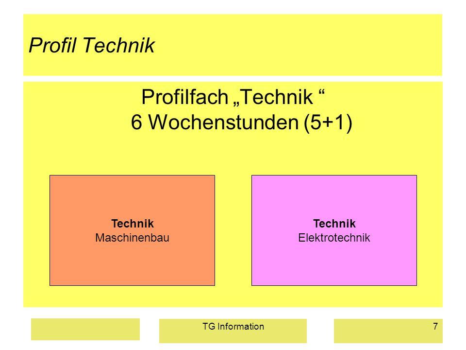 TG Information7 Profil Technik Profilfach Technik 6 Wochenstunden (5+1) Technik Maschinenbau Technik Elektrotechnik