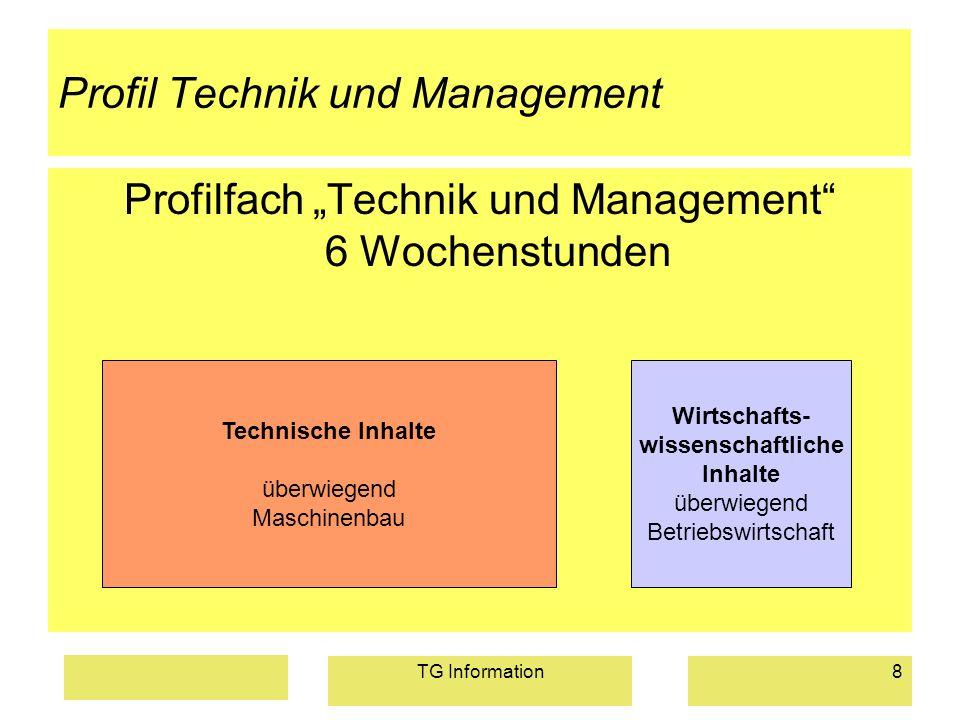 TG Information8 Profil Technik und Management Profilfach Technik und Management 6 Wochenstunden Technische Inhalte überwiegend Maschinenbau Wirtschaft
