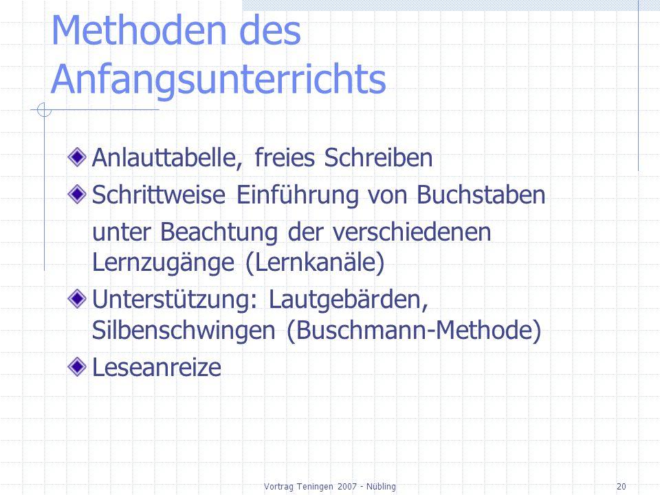 Vortrag Teningen 2007 - Nübling20 Methoden des Anfangsunterrichts Anlauttabelle, freies Schreiben Schrittweise Einführung von Buchstaben unter Beachtu