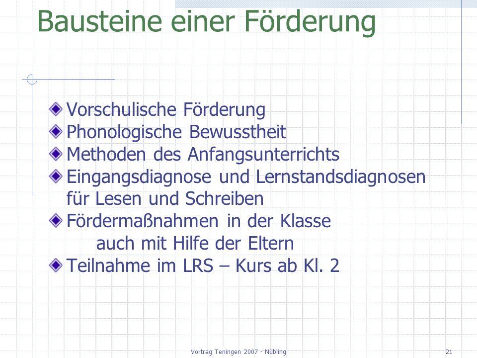 Vortrag Teningen 2007 - Nübling21 Bausteine einer Förderung Vorschulische Förderung Phonologische Bewusstheit Methoden des Anfangsunterrichts Eingangs