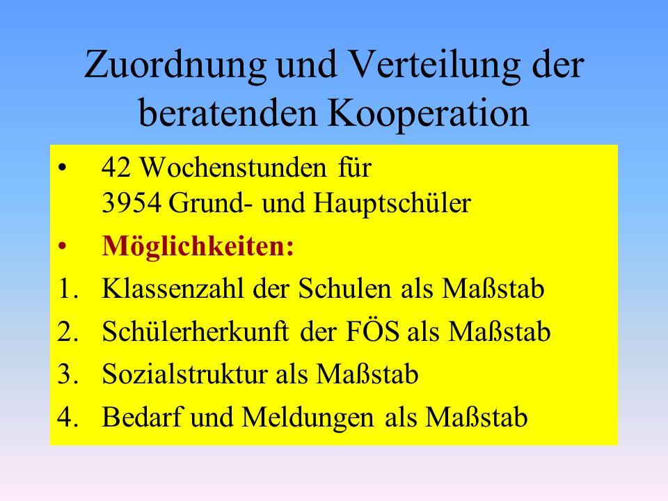 Zuordnung und Verteilung der beratenden Kooperation 42 Wochenstunden für 3954 Grund- und Hauptschüler Möglichkeiten: 1.Klassenzahl der Schulen als Maß
