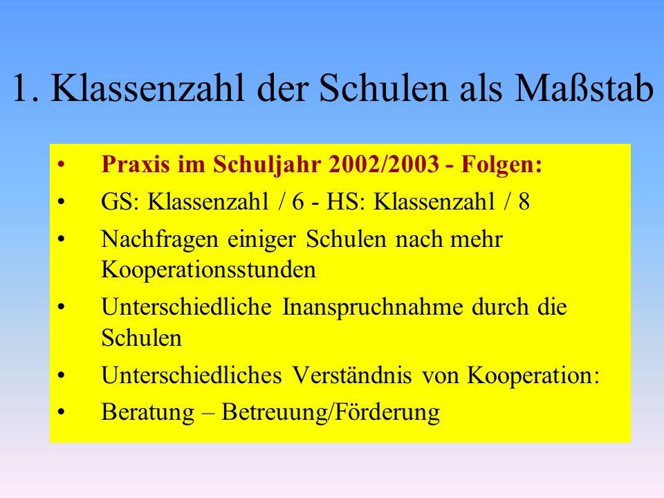 1. Klassenzahl der Schulen als Maßstab Praxis im Schuljahr 2002/2003 - Folgen: GS: Klassenzahl / 6 - HS: Klassenzahl / 8 Nachfragen einiger Schulen na
