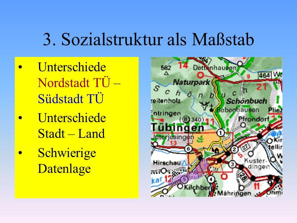Unterschiede Nordstadt TÜ – Südstadt TÜ Unterschiede Stadt – Land Schwierige Datenlage 3. Sozialstruktur als Maßstab
