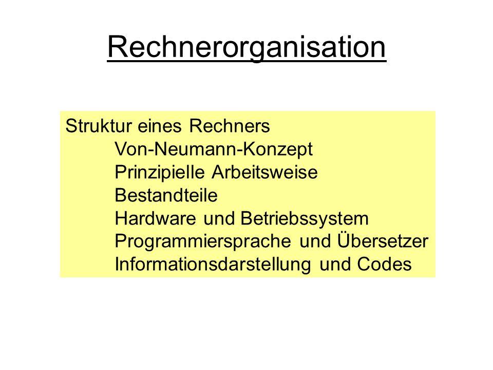 Rechnerorganisation Struktur eines Rechners Von-Neumann-Konzept Prinzipielle Arbeitsweise Bestandteile Hardware und Betriebssystem Programmiersprache