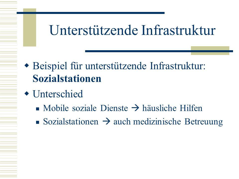 Unterstützende Infrastruktur Beispiel für unterstützende Infrastruktur: Sozialstationen Unterschied Mobile soziale Dienste häusliche Hilfen Sozialstat