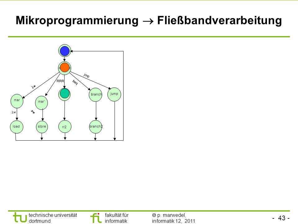 - 43 - technische universität dortmund fakultät für informatik p. marwedel, informatik 12, 2011 Mikroprogrammierung Fließbandverarbeitung fetch load s