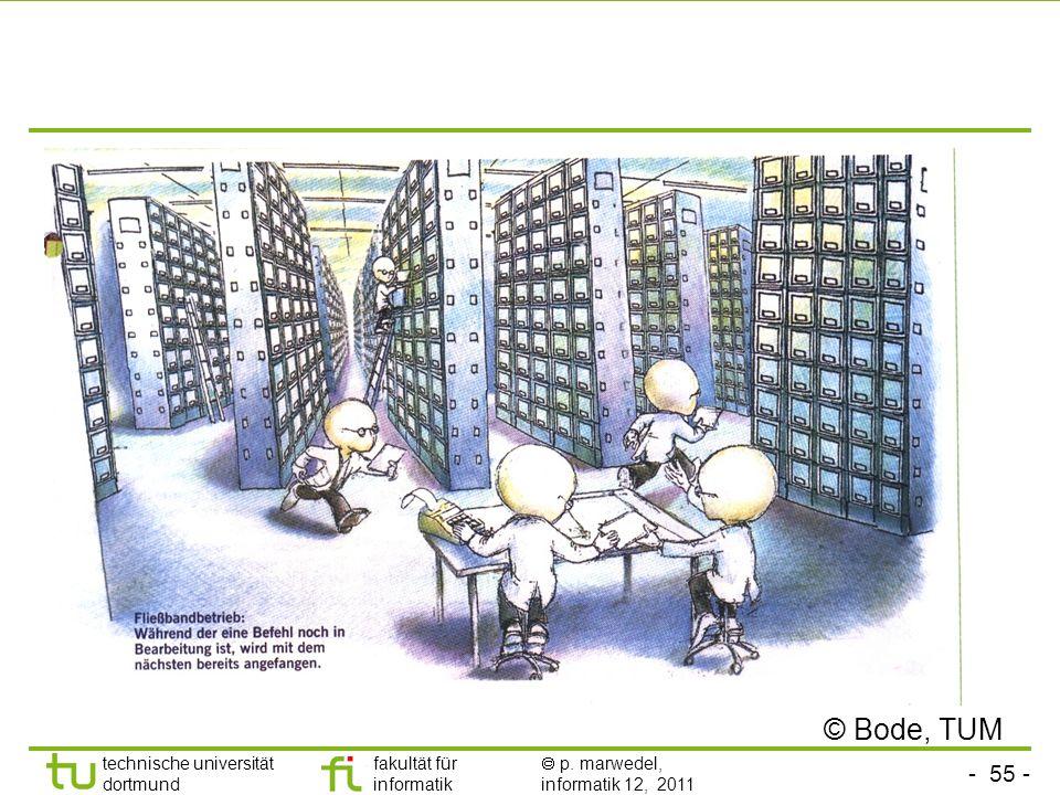 - 55 - technische universität dortmund fakultät für informatik p. marwedel, informatik 12, 2011 © Bode, TUM