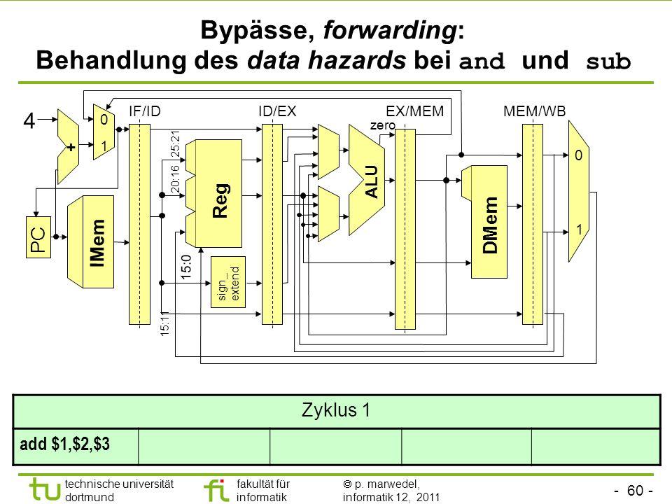 - 60 - technische universität dortmund fakultät für informatik p. marwedel, informatik 12, 2011 Bypässe, forwarding: Behandlung des data hazards bei a