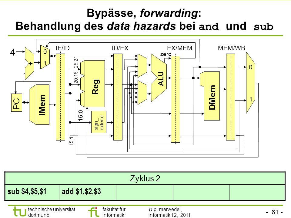 - 61 - technische universität dortmund fakultät für informatik p. marwedel, informatik 12, 2011 Bypässe, forwarding: Behandlung des data hazards bei a