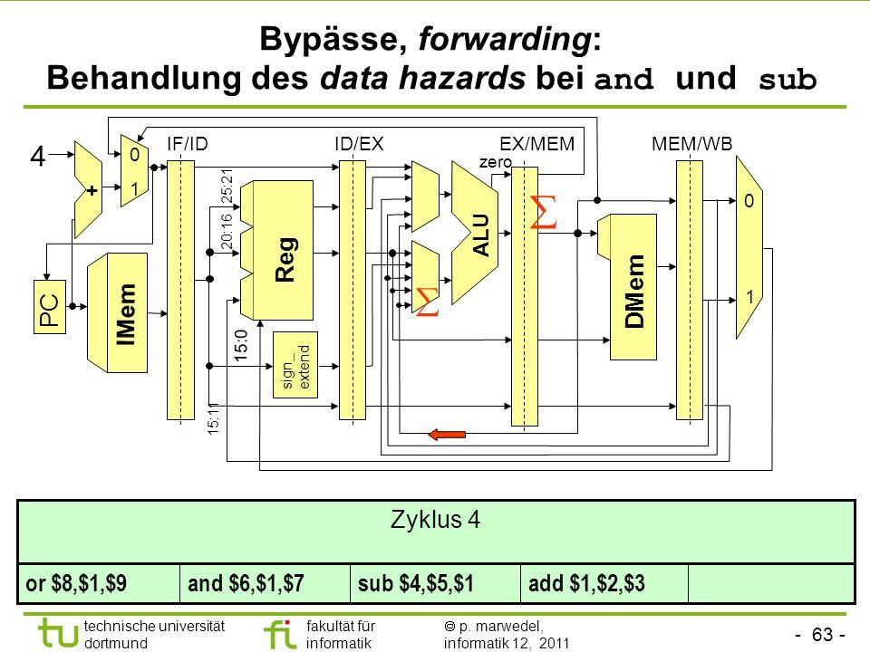 - 63 - technische universität dortmund fakultät für informatik p. marwedel, informatik 12, 2011 Bypässe, forwarding: Behandlung des data hazards bei a