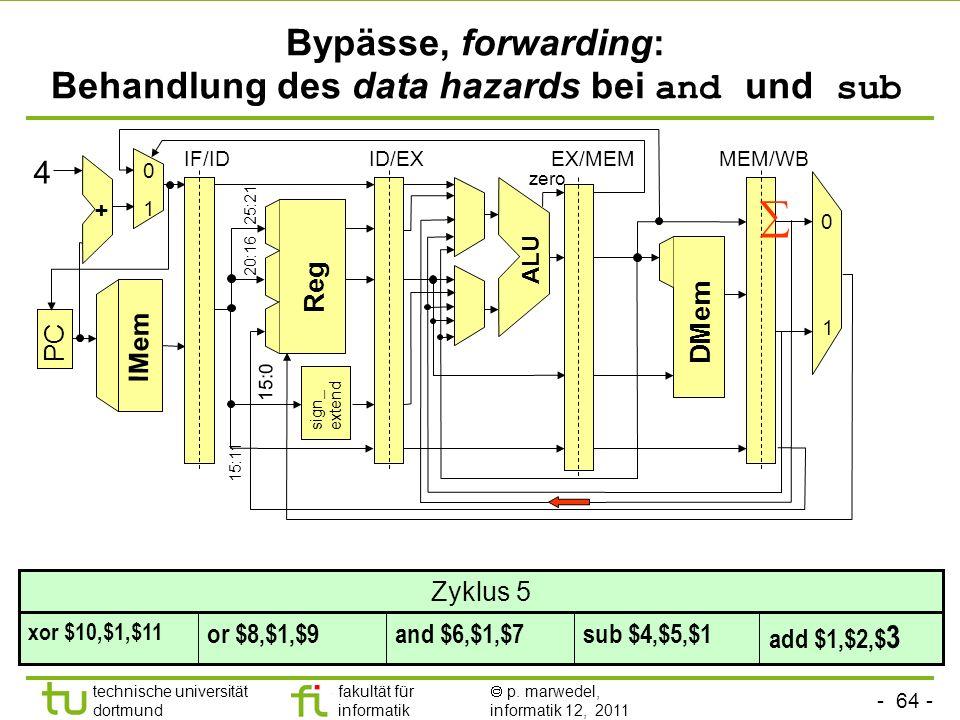- 64 - technische universität dortmund fakultät für informatik p. marwedel, informatik 12, 2011 Bypässe, forwarding: Behandlung des data hazards bei a