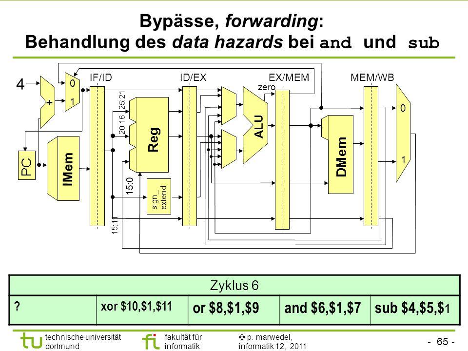 - 65 - technische universität dortmund fakultät für informatik p. marwedel, informatik 12, 2011 Bypässe, forwarding: Behandlung des data hazards bei a