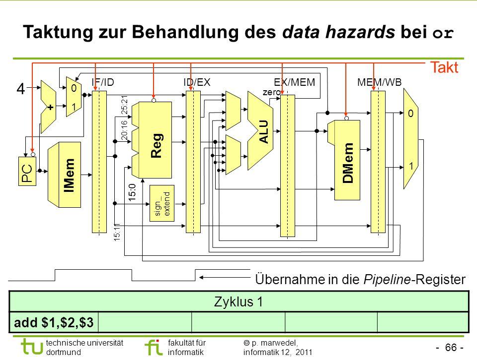 - 66 - technische universität dortmund fakultät für informatik p. marwedel, informatik 12, 2011 sign_ extend ALU Reg DMem 1 + 0 1 PC IF/IDID/EXEX/MEMM