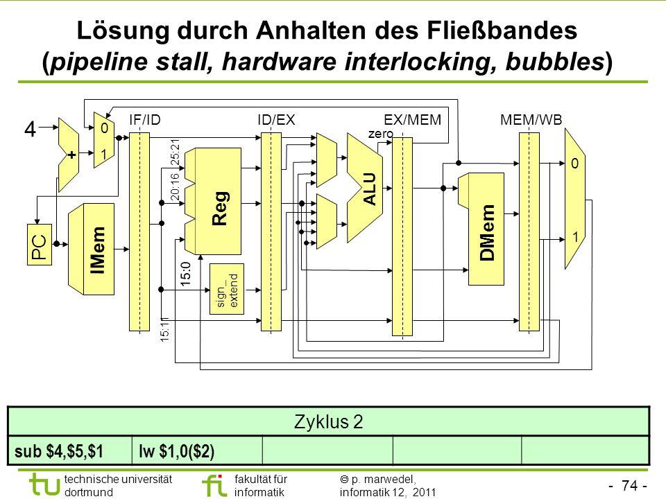 - 74 - technische universität dortmund fakultät für informatik p. marwedel, informatik 12, 2011 Lösung durch Anhalten des Fließbandes (pipeline stall,