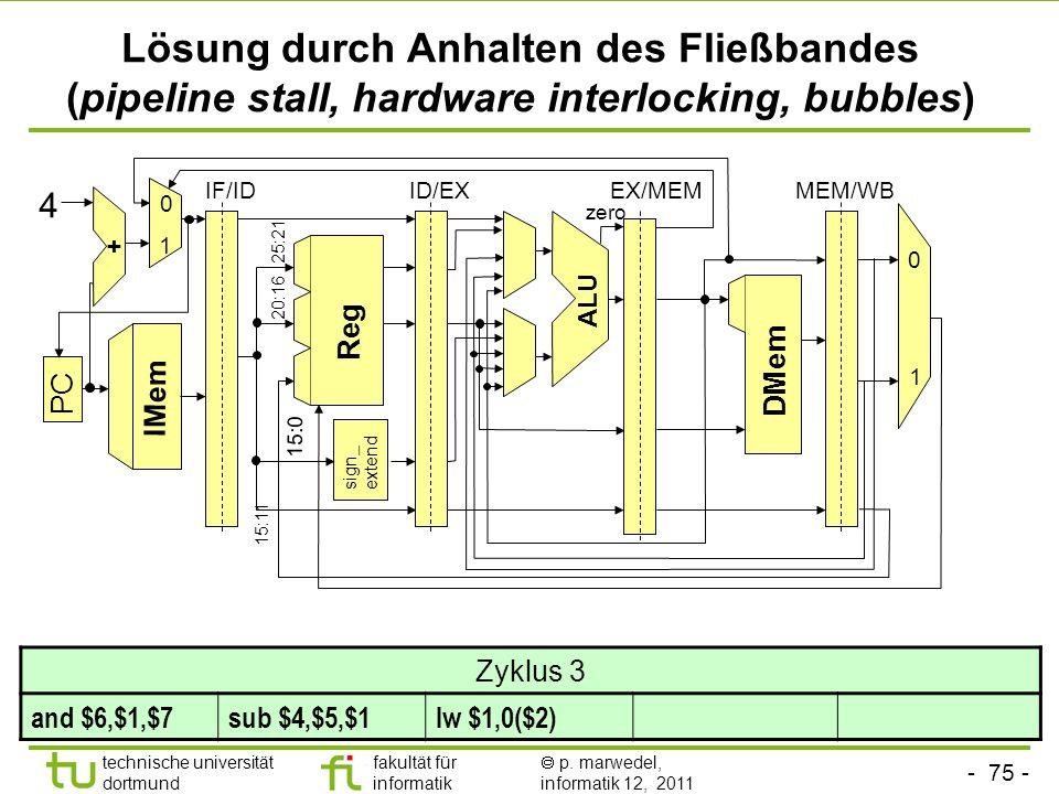 - 75 - technische universität dortmund fakultät für informatik p. marwedel, informatik 12, 2011 Lösung durch Anhalten des Fließbandes (pipeline stall,