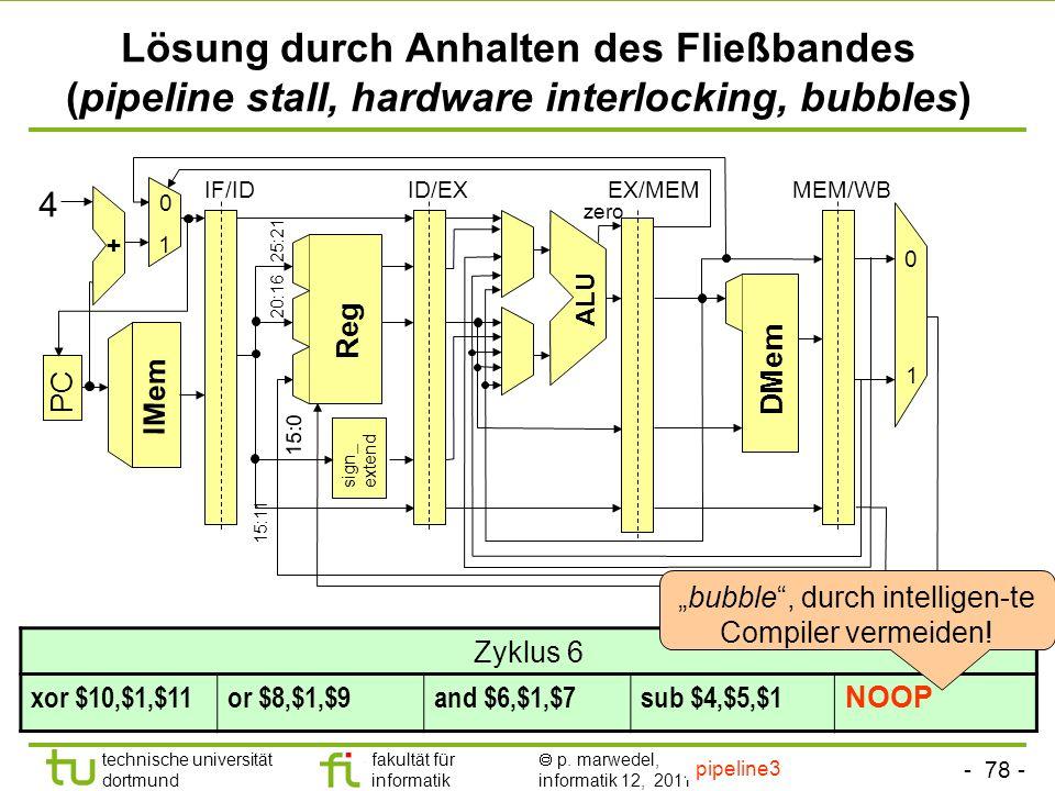 - 78 - technische universität dortmund fakultät für informatik p. marwedel, informatik 12, 2011 Lösung durch Anhalten des Fließbandes (pipeline stall,