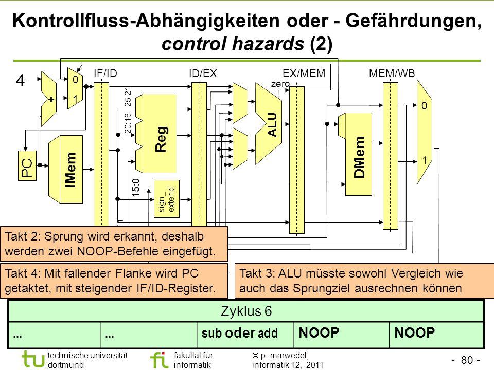 - 80 - technische universität dortmund fakultät für informatik p. marwedel, informatik 12, 2011 Kontrollfluss-Abhängigkeiten oder - Gefährdungen, cont