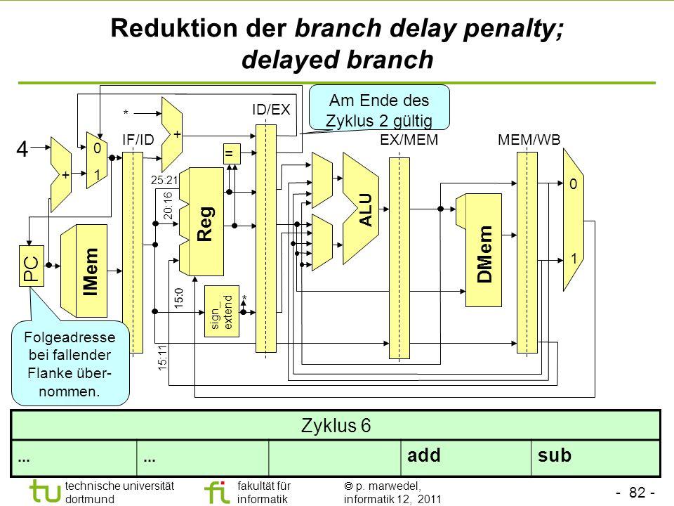 - 82 - technische universität dortmund fakultät für informatik p. marwedel, informatik 12, 2011 Reduktion der branch delay penalty; delayed branch sig