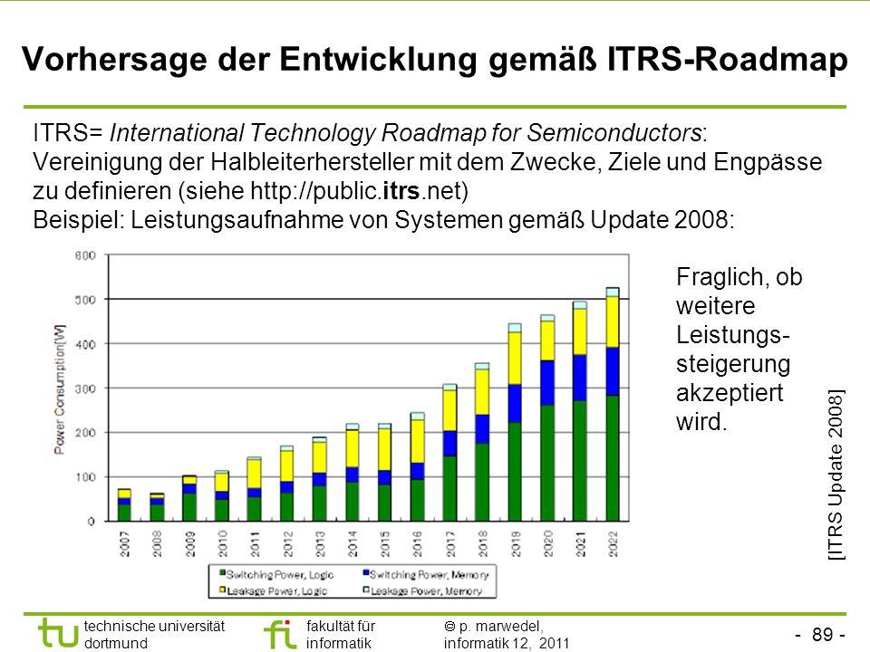 - 89 - technische universität dortmund fakultät für informatik p. marwedel, informatik 12, 2011 Vorhersage der Entwicklung gemäß ITRS-Roadmap ITRS= In