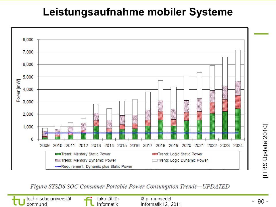- 90 - technische universität dortmund fakultät für informatik p. marwedel, informatik 12, 2011 Leistungsaufnahme mobiler Systeme [ITRS Update 2010]