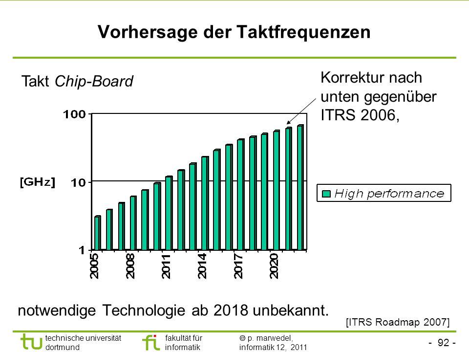 - 92 - technische universität dortmund fakultät für informatik p. marwedel, informatik 12, 2011 Vorhersage der Taktfrequenzen notwendige Technologie a