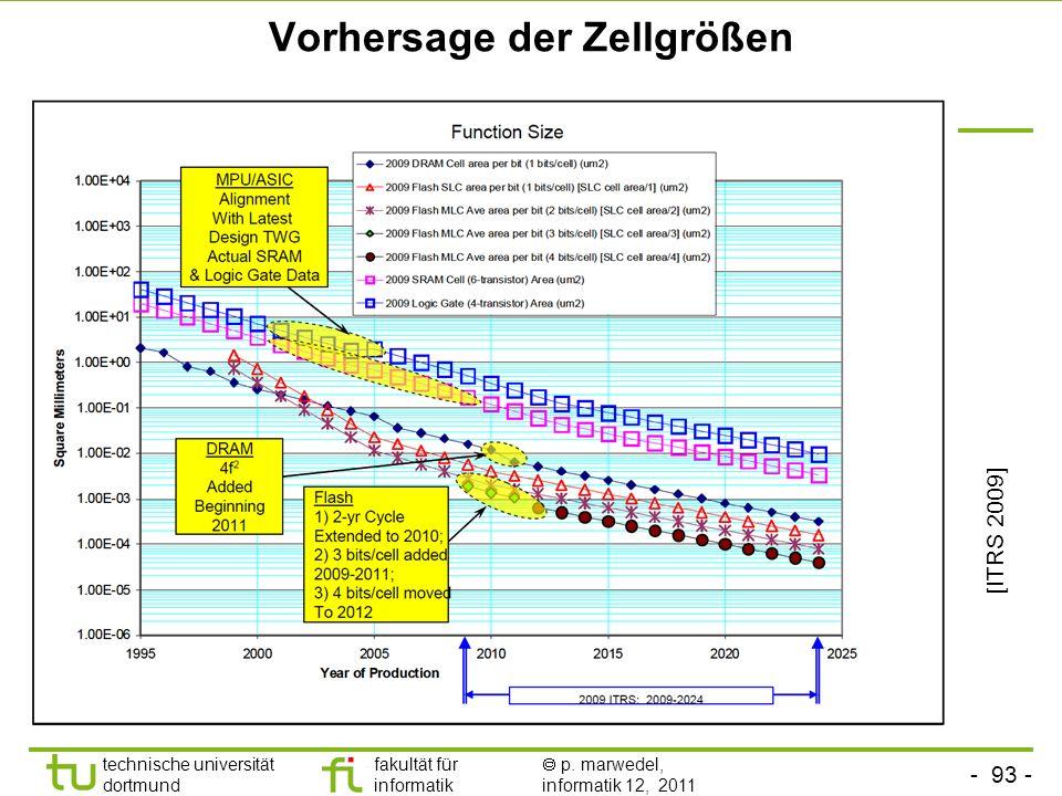 - 93 - technische universität dortmund fakultät für informatik p. marwedel, informatik 12, 2011 Vorhersage der Zellgrößen [ITRS 2009]