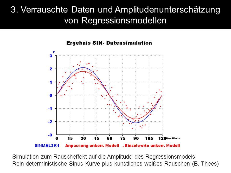 3. Verrauschte Daten und Amplitudenunterschätzung von Regressionsmodellen Simulation zum Rauscheffekt auf die Amplitude des Regressionsmodels: Rein de