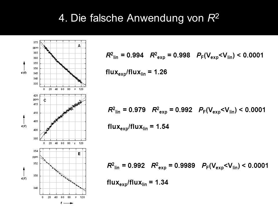 4. Die falsche Anwendung von R 2 R 2 lin = 0.994 R 2 exp = 0.998 P F (V exp <V lin ) < 0.0001 flux exp /flux lin = 1.26 R 2 lin = 0.979 R 2 exp = 0.99