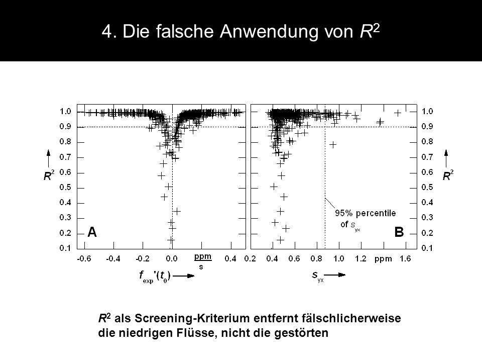 4. Die falsche Anwendung von R 2 R 2 als Screening-Kriterium entfernt fälschlicherweise die niedrigen Flüsse, nicht die gestörten