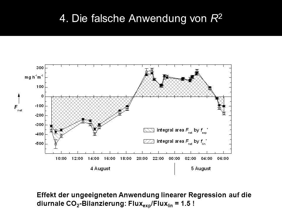 4. Die falsche Anwendung von R 2 Effekt der ungeeigneten Anwendung linearer Regression auf die diurnale CO 2 -Bilanzierung: Flux exp /Flux lin = 1.5 !