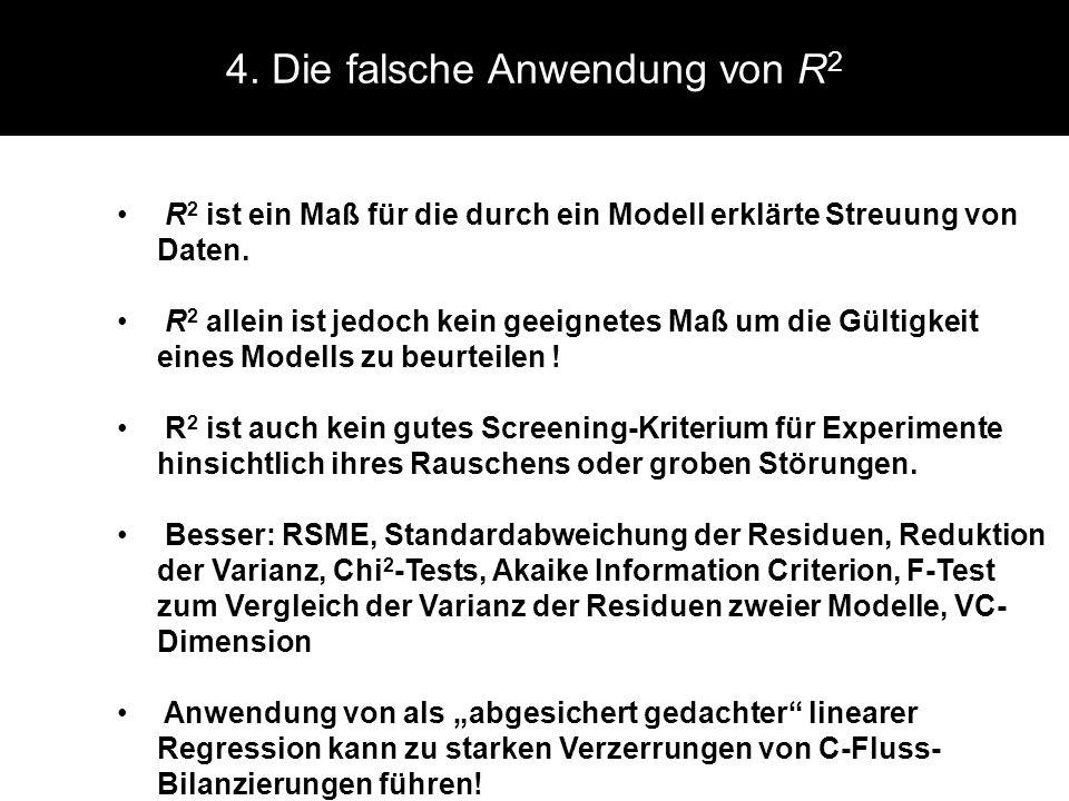 4. Die falsche Anwendung von R 2 R 2 ist ein Maß für die durch ein Modell erklärte Streuung von Daten. R 2 allein ist jedoch kein geeignetes Maß um di